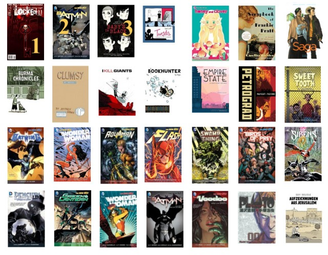 Wordpress Graphic Novels Best-of 2012